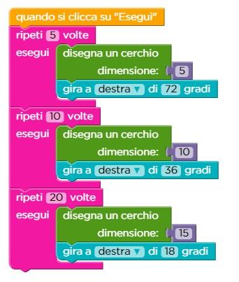 10 moduli di programmazione visuale